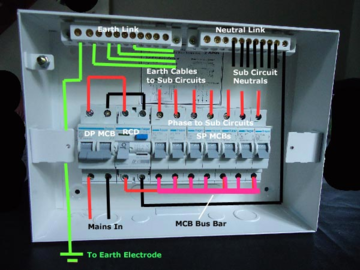 Consumer Unit Wired on 3 Phase Wiring For Dummies