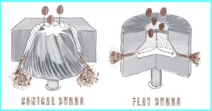 Coffee Grinder | Kitchen